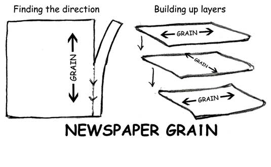 Newspaper Grain